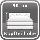 Sonderhöhe für Dachschrägen ca. 90 cm