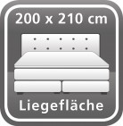 200 x 210 cm