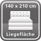 140 x 210 cm